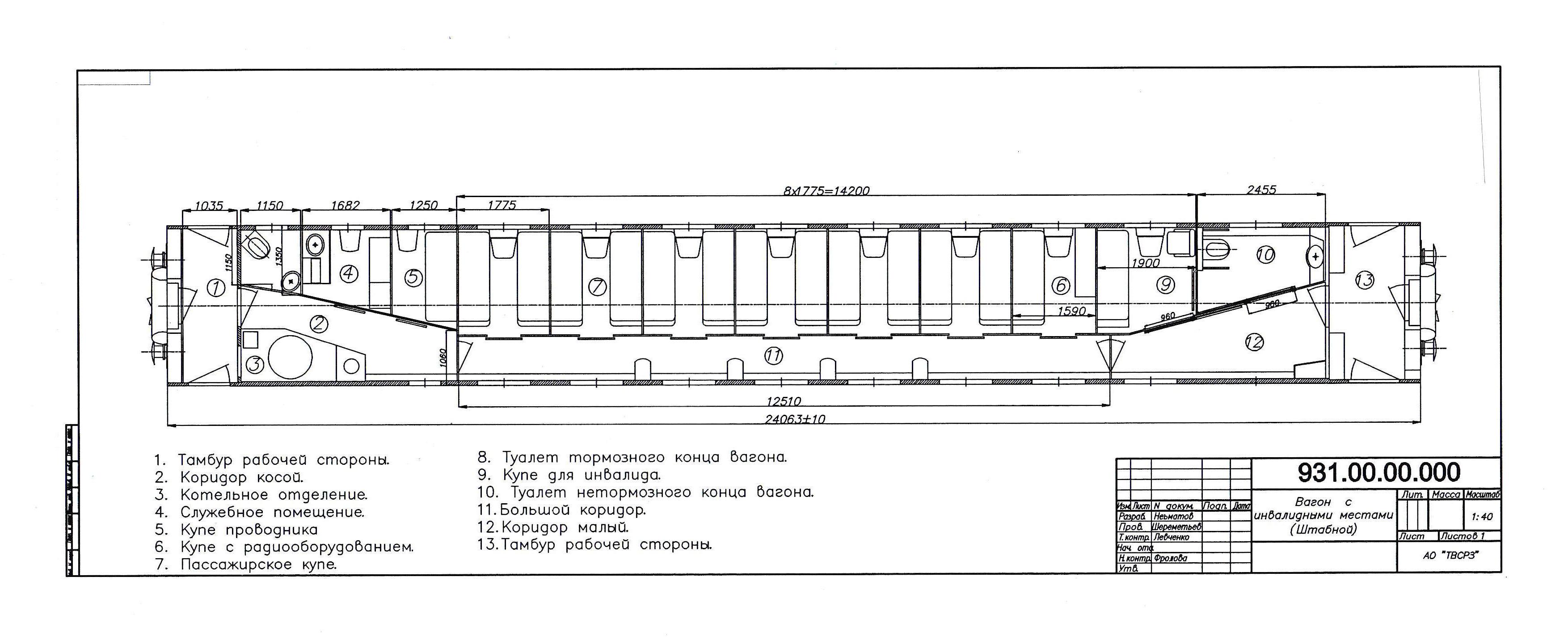 планировка вагона штабной 61-931